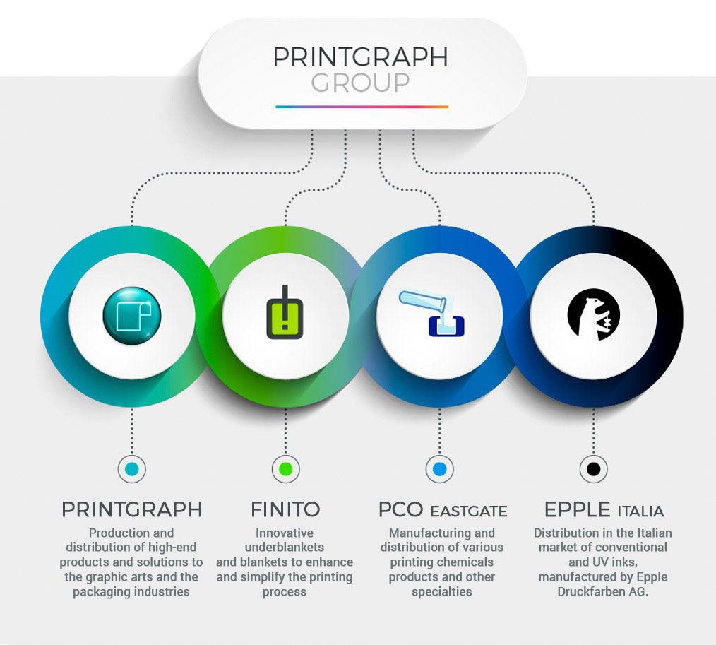 Printgraph Group
